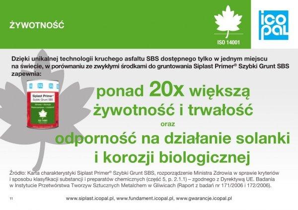Icopal Siplast Primer Szybki Grunt SBS 10L dodatek do Gontox