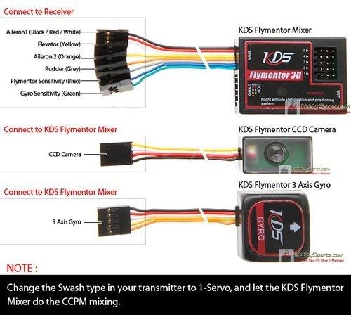 Flymentor Komputerowy panel programujący