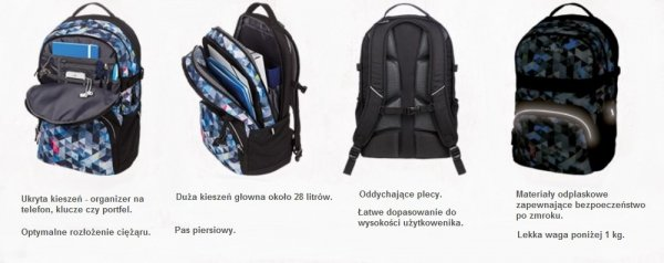Herlitz Plecak szkolny be.bag cube Butterfly