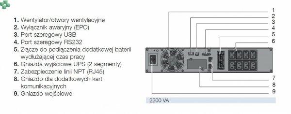 NPR-2200-RT UPS NETYS PR 2200VA/1800W AVR/LCD/USB/8XIEC/EPO Tower/Rack