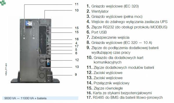 NRT3-9000K Zasilacz UPS NETYS RT 9000VA/8000W 230V 50/60Hz On-Line, podwójna konwersja (VFI).
