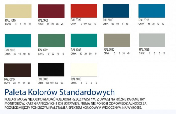 Szafa Kartotekowa na Karty Formatu A4 Dwuszufladowa Jednorzędowa Szk101 - Różne Rodzaje i Kolory