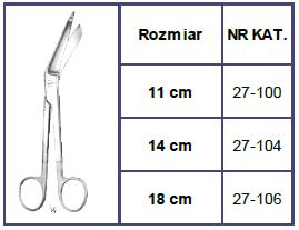 Nożyczki Lister - Różne Rodzaje