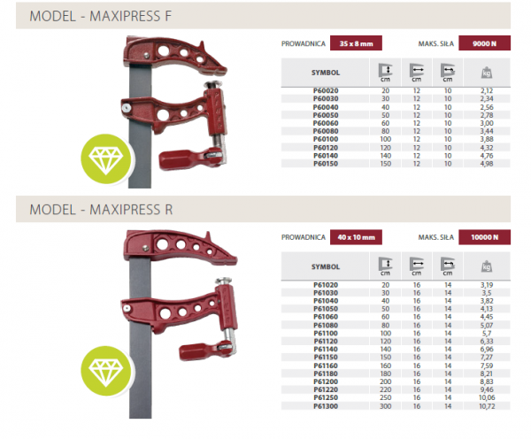 Ścisk stolarski Maxipress R Piher 300cm 10kN P61300 40x10mm