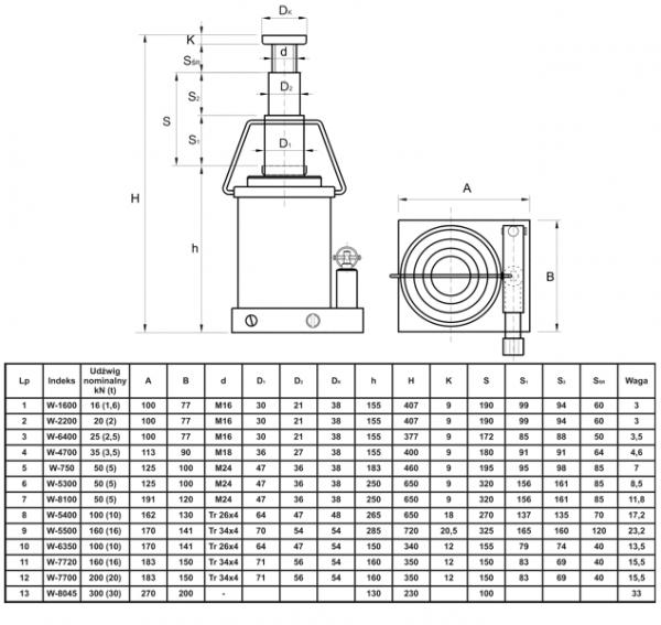 Hydrauliczny podnośnik słupkowy Skamet W-1600   1,6 tony