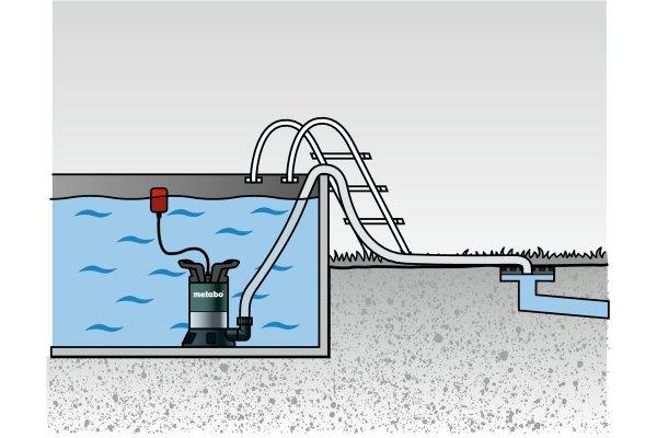 Metabo TP 13000 S Pompa zanurzeniowa wody czystej 550W