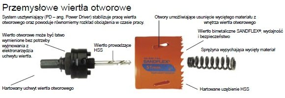 Bahco piła otworowa bimetaliczna SANDFLEX 62mm  /3830-62-VIP/