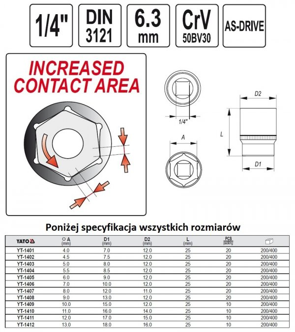 Nasadka Sześciokątna krótka 1/4-7mm YATO 1406 CRV
