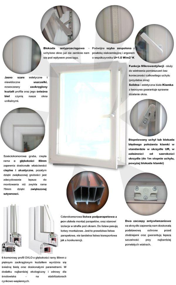 Okno PCV 865x835 uchylno rozwierne prawe białe