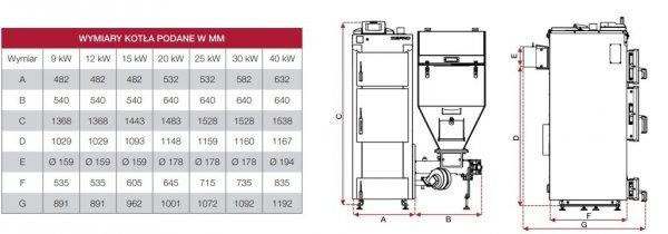 Defro Komfort Eko Lux 25 kW kocioł 5 klasy ekogroszek
