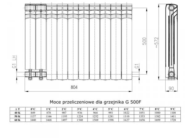 wymiary grzejnika armatura g500f