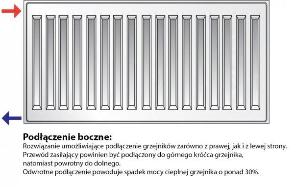 Grzejnik Purmo C22 600x400 kaloryfer panelowy