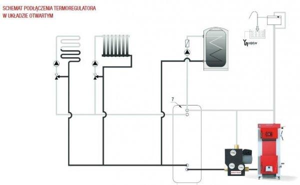 Termoregulator Defro 53 Basic ochrona kotła