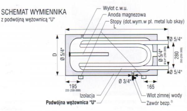 przekrój bojlera z podwójną wężownicą