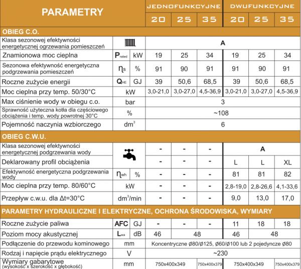 Termet Ecocondens Gold Plus 25 KW Jednofunkcyjny