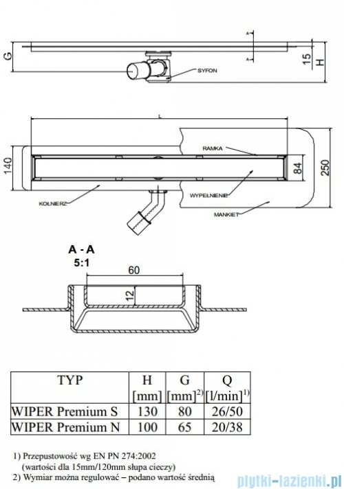 Wiper Odpływ liniowy Premium Mistral 120cm z kołnierzem poler M1200PPS100