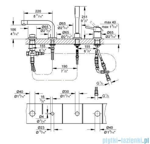 Grohe Concetto 4-otworowa bateria wannowa 19576001