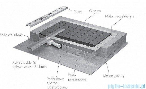 Radaway brodzik podpłytkowy z odpływem liniowym Steel na krótszym boku 109x79cm 5DLB1108A,5R055S,5SL1