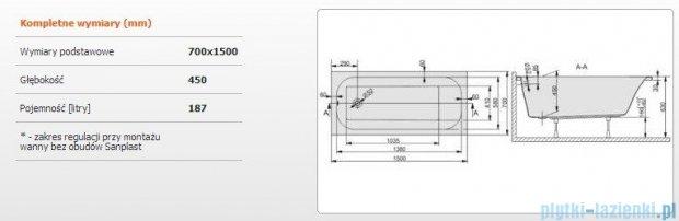 Sanplast Free Line Wanna prostokątna+stelaż WP/FREE 150x70+ST25, 610-040-0040-01-000