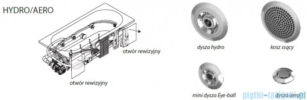 Riho Delta wanna asymetryczna lewa 150x80 z hydromasażem PRO Hydro 6+4+2/Aero11 BB81P7
