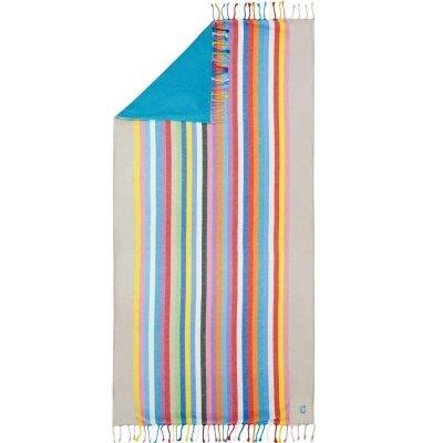 Ręcznik plażowy Cawo Viva - turkusowy 90x180 cm