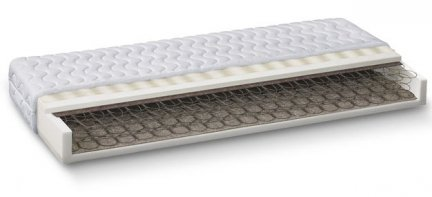 SLEEP | Bonell Spring Mattress | Polyurethane foam on both sides