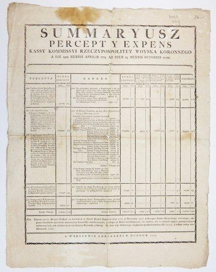 SUMMARYUSZpercept y expens kassy Kommissyi Rzeczypospolitey Woyska Koronnego a die 19na mensis Aprilis 1775. ad diem 15. mensis Octobris 1776ti [...].