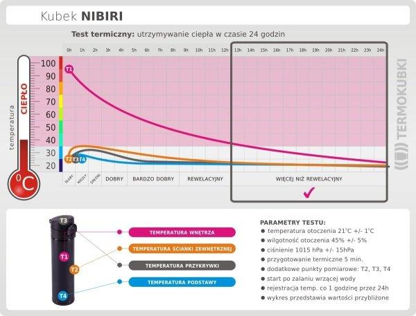 Kubek termiczny NIBIRI 350 ml szczelny z blokadą test termiczny ciepło