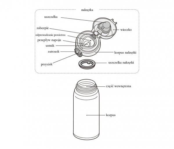 Kubek termiczny mobilny Thermos Motion 350 ml różowy