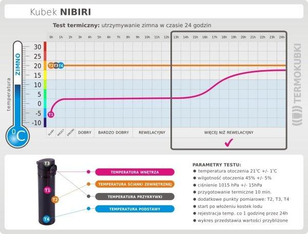 Kubek termiczny NIBIRI 350 ml szczelny z blokadą czarny test termiczny