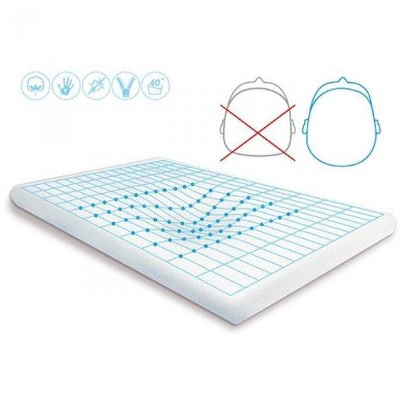 poduszka z pianki termoplastycznej 48x26