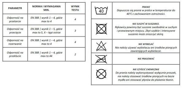 Rękawice do ratownictwa technicznego CESTUS DEEP III PRO