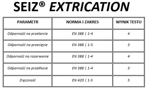 Rękawice Seiz Extrication