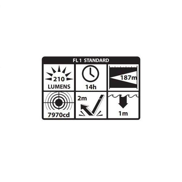 Nahełmowa latarka ATEX NIGHTSTICK XPP-5420GX