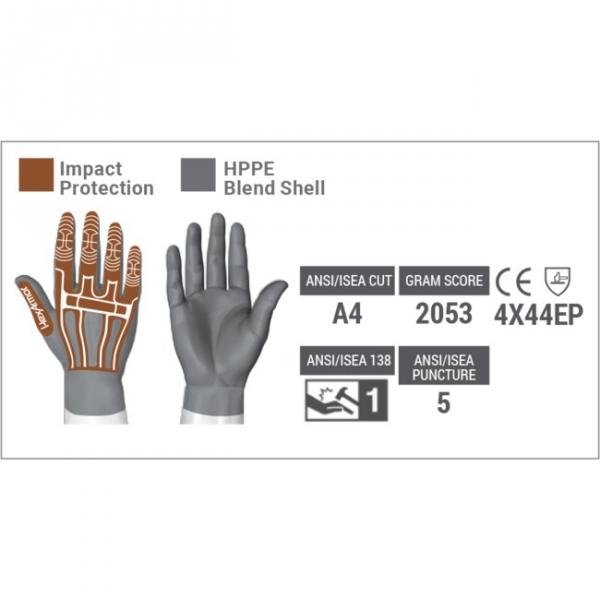 Rękawice HexArmor 2090X