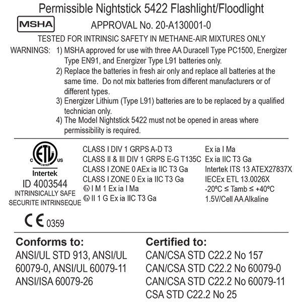 Nahełmowa dwudiodowa latarka ATEX NIGHTSTICK XPP-5422G