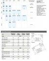 VELUX Elektrofenster VELUX INTEGRA ® Kunststoff  GGU 006221 Elektro SCHALLSCHUHZ Aluminium www.house-4u.eu