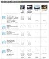 VELUX Flachdach-Fenster KONVEX-GLAS Typ CFP/CVP Modul ISD 1093 www.house-4u.de