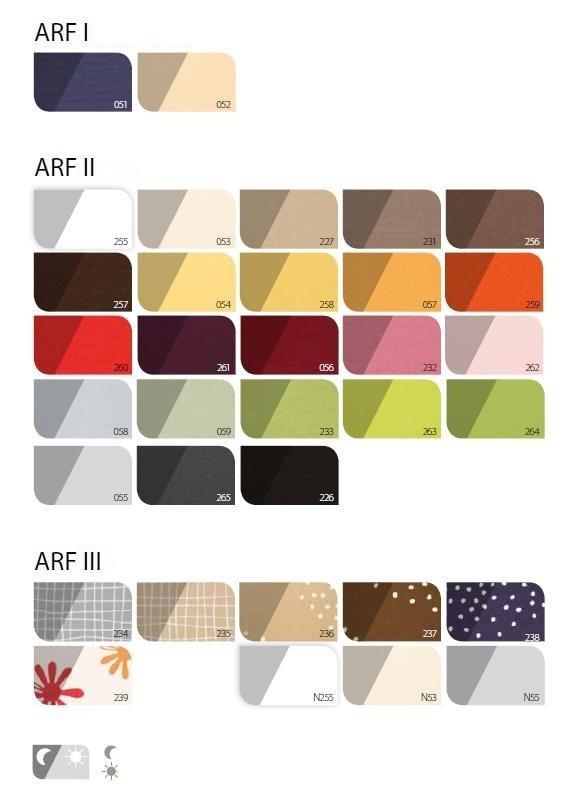 Flachdach-Verdunkelungsrollos Fakro ARF/D Preissgruppe III www.house-4u.eu