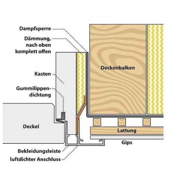Deckenanschluss-System DOLLE Zubehör für Bodentreppen Perfekte Wärmedämmung