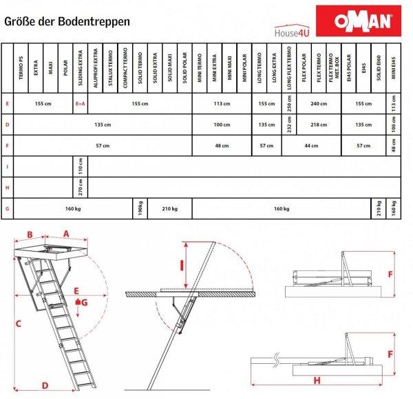DUPLIKAT: Bodentreppe OMAN  SOLID POLAR Dachbodentreppe mit Metallleiter  U=0,36 max Belastung von 210 kg weiße Öffnungsklappe Raumhöhe 280