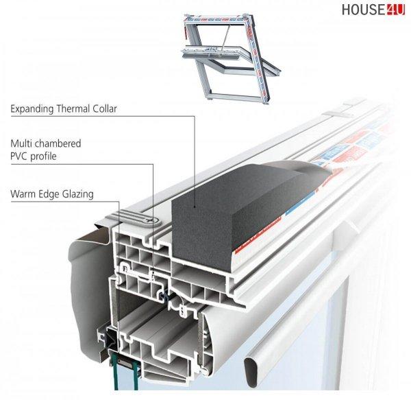 Elektro-Dachfenster Keylite PVC PCP KTG SPEK Solar Elektrofenster mit Handheld-Fernbedienung mit 15 Kanälen 3-fach-Verglasung Uw= 1,0 Schwingfenster aus Kunststoff Weiß PVC mit Wärmedämmblock