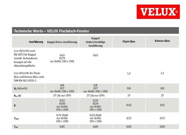VELUX Flachdach-Ausstiegsfenster Velux CXP 0473Q www.house-4u.eu