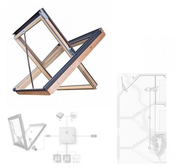 Rauchabzugsfenster »FSR P1
