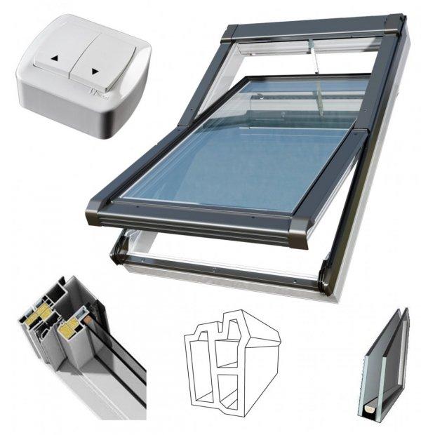DACHFENSTER OKPOL Elektrofenster IGC2V E2 Uw= 1,2 Schwingfenster Kunstoffenster PVC Profile in Weiß / Automatische Fenstern mit elektrischem Stellantrieb