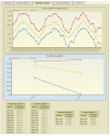 Papouch TME termometr internetowy czujnik temperatury Modbus TCP, Ethernet, LAN, IP
