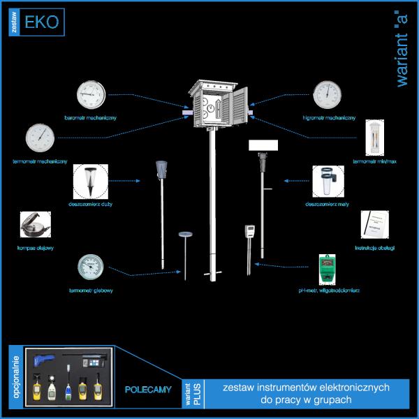 MeteoPlus EKO ver. 2.0 ogródek meteorologiczny dydaktyczny szkolny