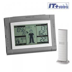 TFA 35.1064 WEATHER PAM XS stacja pogody bezprzewodowa z czujnikiem zewnętrznym błyskawiczna transmisja