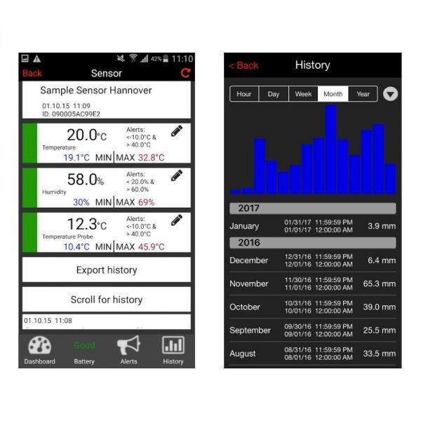 TFA 31.4000 bramka internetowa do systemu pomiarowego WeatherHub Smart Home