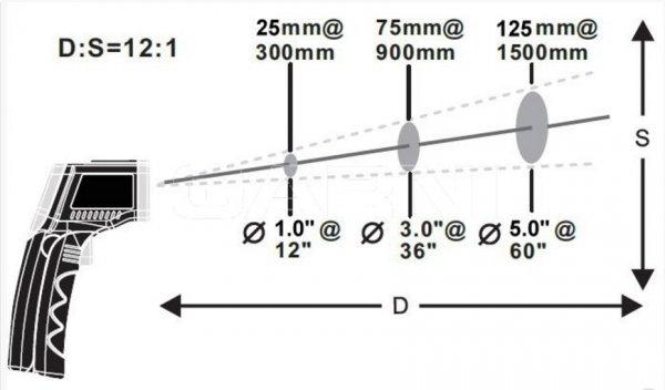 Termometr bezkontaktowy pirometr TFA 31.1131 MULTI-BEAM